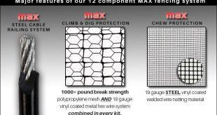 11+ Extraordinary Modern Fencing Curb Appeal Ideas